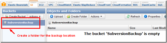 Create a bucket in S3 for our Subversion backup files